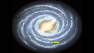 презентация звёздное небо 1 класс