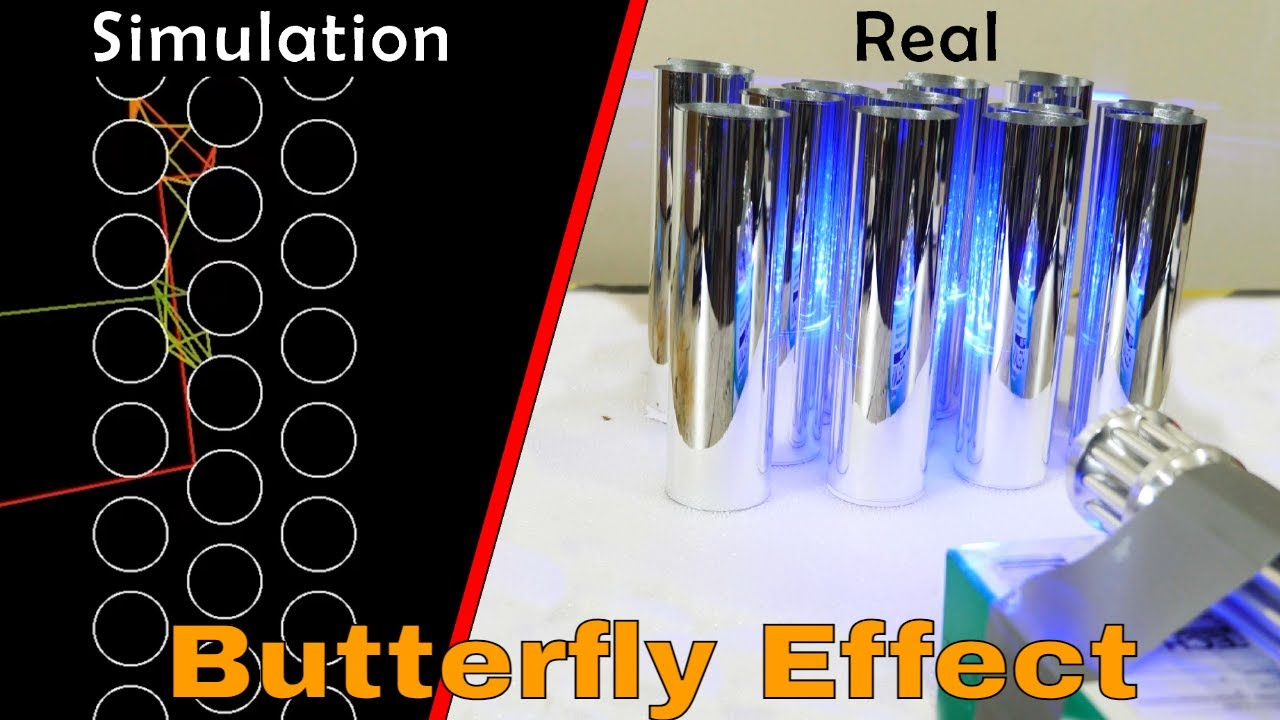 The Butterfly Effect With Cylindrical Mirrors And a Laser