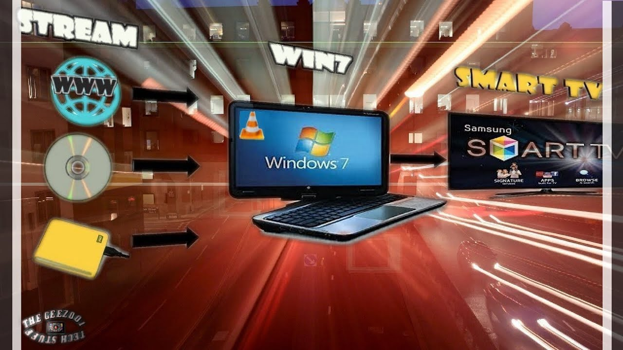 🎓Smart TV Windows 7 | Windows 10 HowTo Stream Videos DVDs & Access Local &  Remote Movies