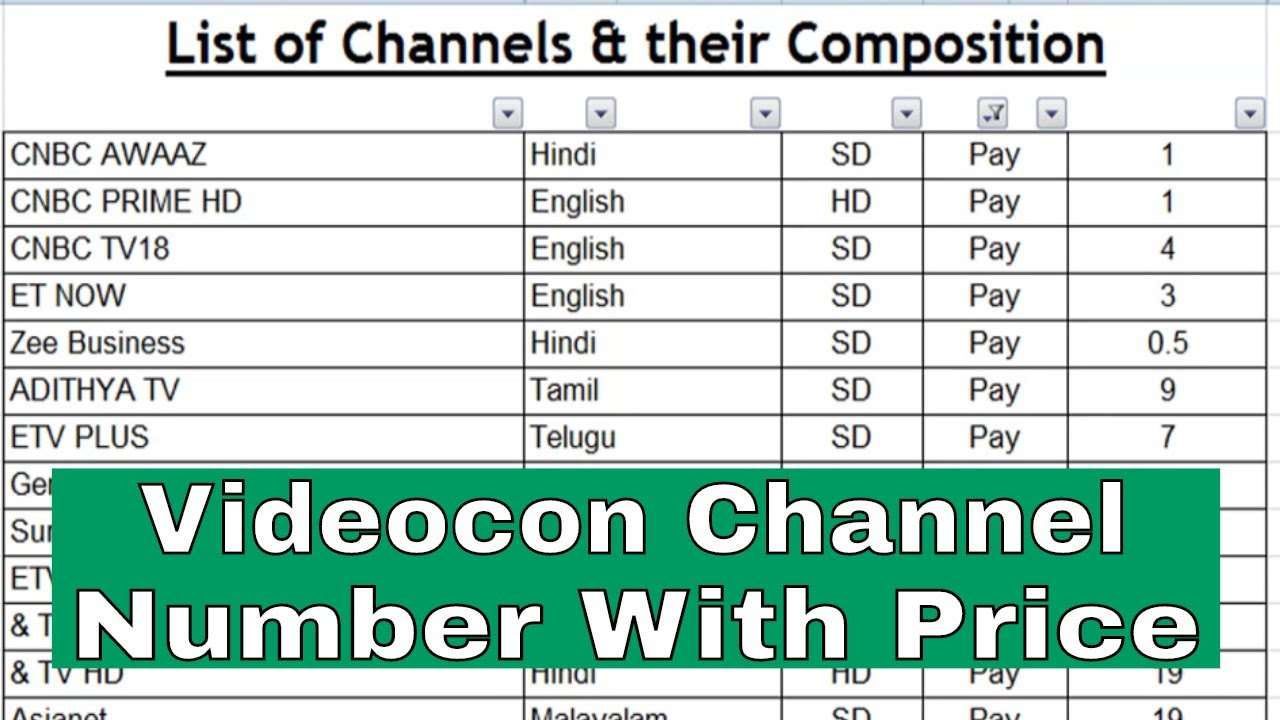 New Cable Tv Channel Price List 2019 Tata Sky New Price List Dth