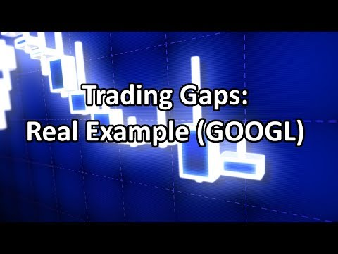 How to Trade Area Gaps with Options   Real Example on Google Stock