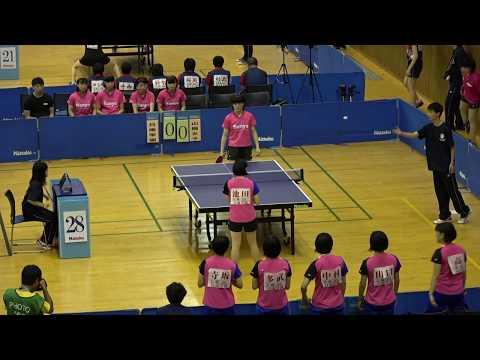 2018IH 卓球女子 学校対抗 2回戦 日南学園(宮崎県)vs 山陽女子(岡山県)