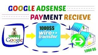 Gajian Pertama Google Adsense (YouTube) via Bank Transfer (Tanpa Potongan)