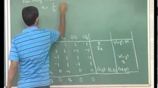 Mod-01 Lec-37 Mathematics for Chemistry