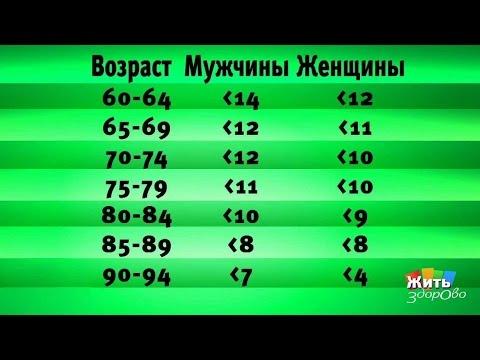 Вопрос: Как рассчитать возраст своего тела?
