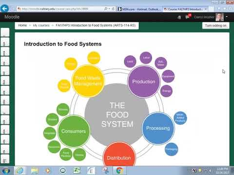 Introduction to Food Systems entire course 20171024 1619 1