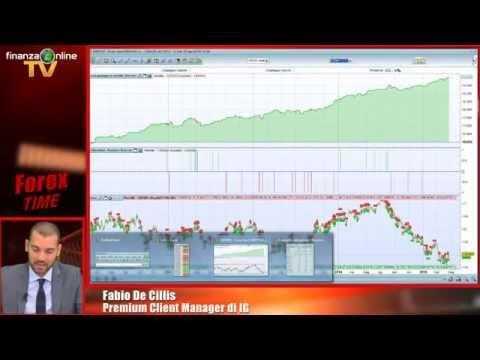 Forex Time - Default Grecia, prepararsi per l'impatto?