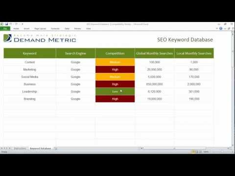 SEO Keyword Database