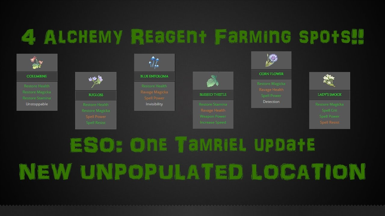 Eso One Tamriel Alchemy Material Farming Location How To