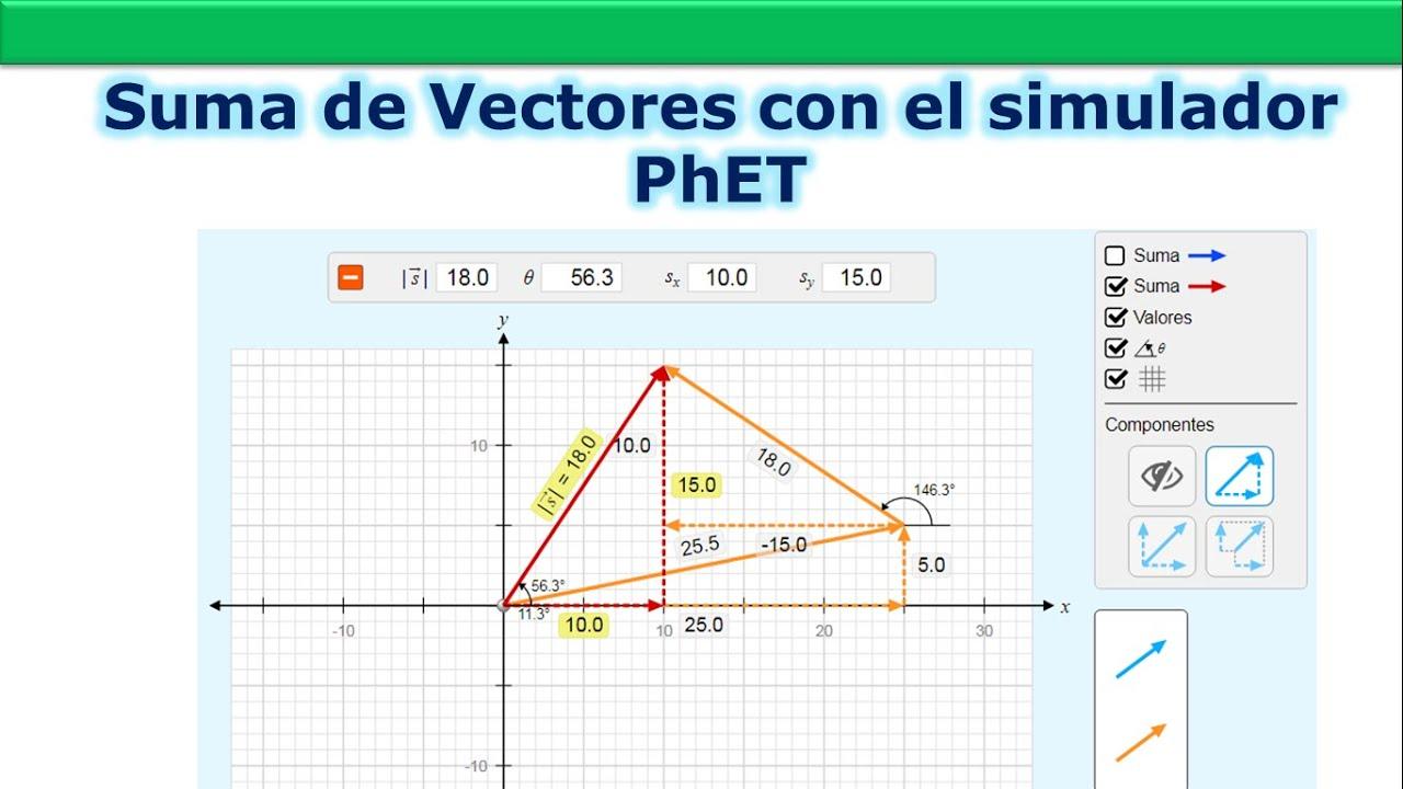 Suma de vectores con el simulador PhET