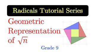RAD07 Geometric Representation…
