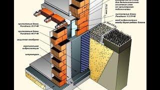 Изоляция  перемычек и мостиков холода в энерго-эфективном доме(Когда мы говорим Пассивный дом, то подразумеваем энергопассивный дом, то есть дом, затраты на отопление..., 2014-02-16T00:11:18.000Z)