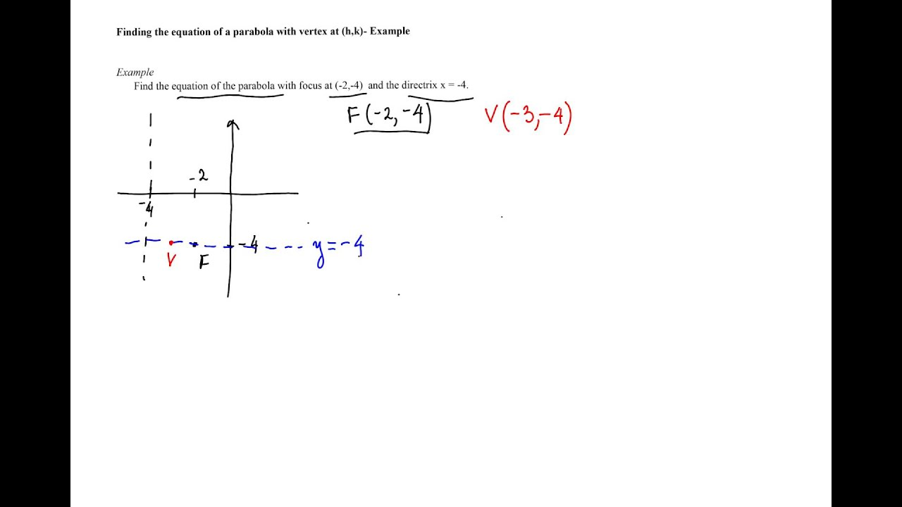 Finding The Equation Of A Parabola With Vertex At Hk Example Youtube
