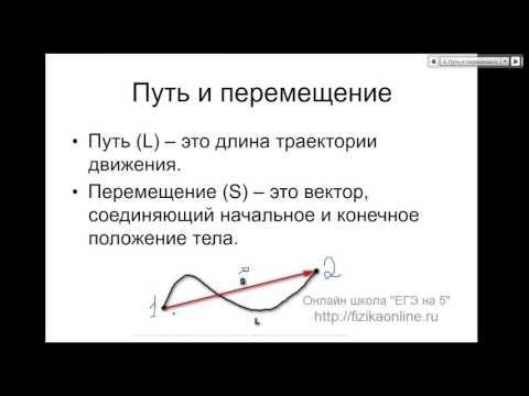 Обучение физике -