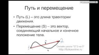 Бесплатные онлайн уроки по физике 2017
