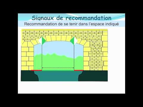 Cours Fluvial