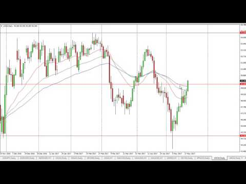 Oil Technical Analysis for May 22 2017 by FXEmpire.com