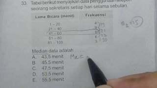 Prediksi Ujian Nasional Matematika 12IPS 2017 No.33- Menentukan Median