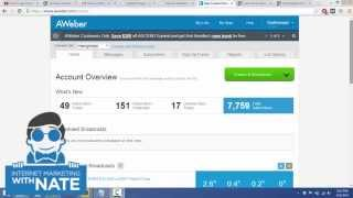 aweber review best email marketing service