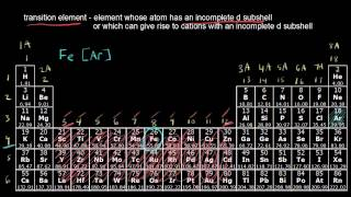 The Periodic Table - Transition Metals