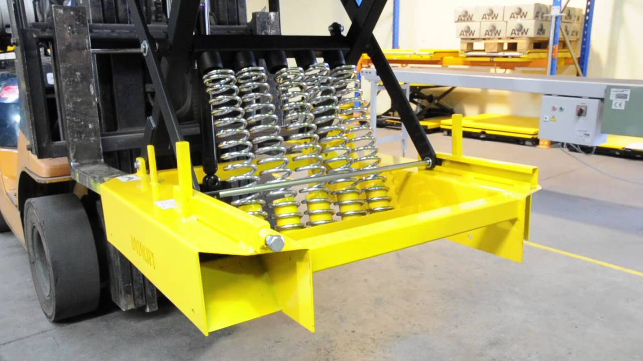 Self Leveling Tables : Roto lift spring assisted self leveling table youtube