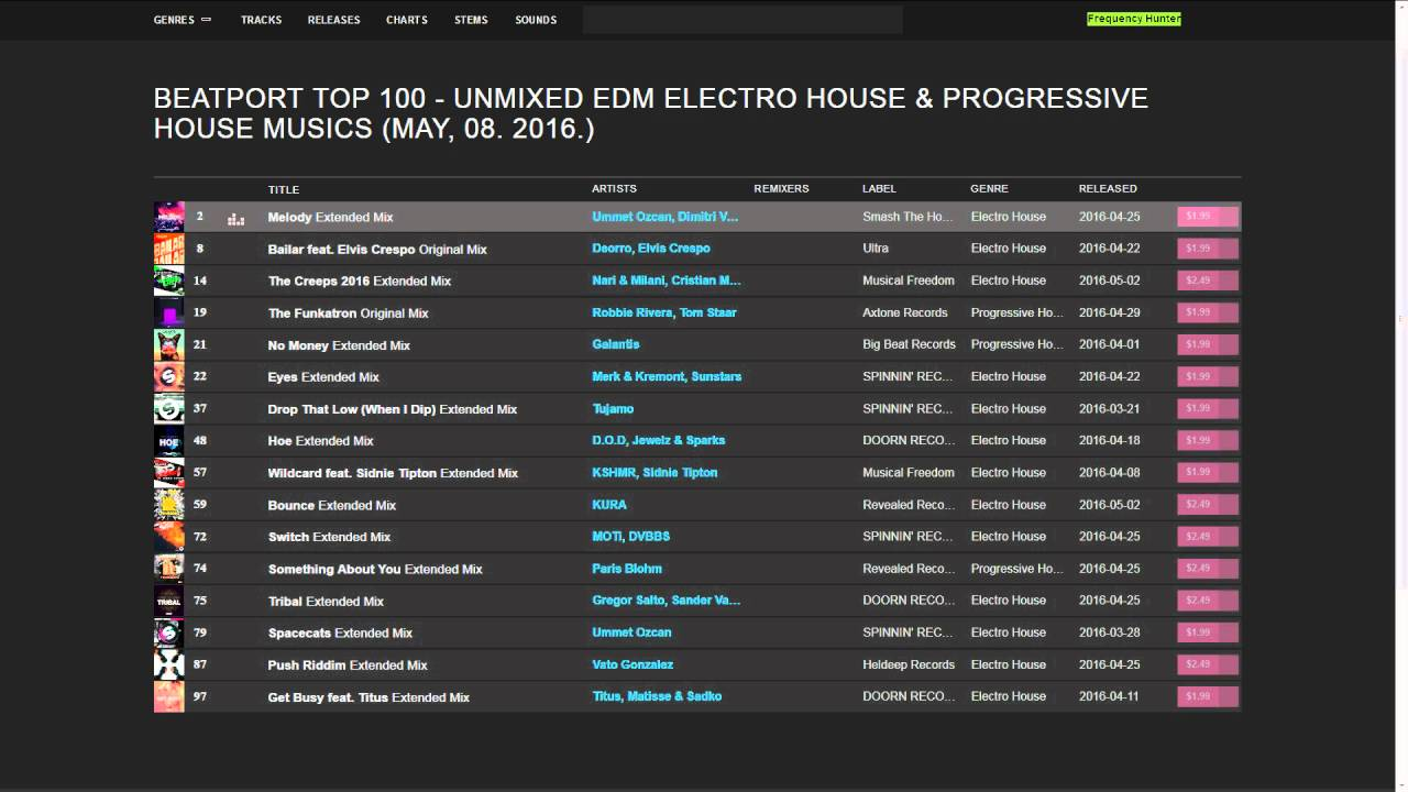 Beatport Top 100 - Unmixed EDM Electro House & Progressive House Musics  (May, 08  2016 ) Download