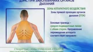 ДЕНС-терапія при захворюваннях органів дихання