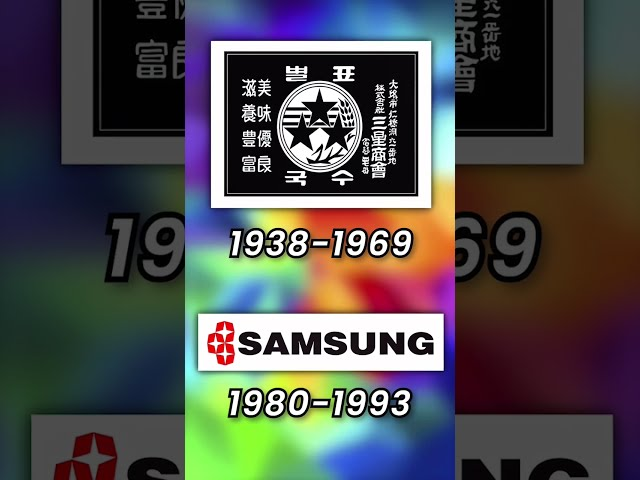 Did You Know These Facts About Samsung?