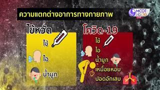 ความแตกต่างระหว่างไข้หวัด กับโควิด-19