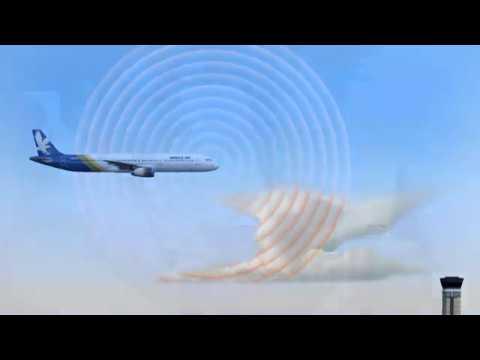 Radio Communication and ATC - Radio Operations and Phraseology (Part 1 of 3)