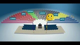 Neuer Bundestag: Niemand will neben der AfD sitzen
