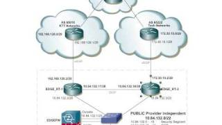 BGP Load Sharing on Dual Routers with Two ISPs