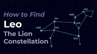 Leo the Lion - Constellation of the Zodiac