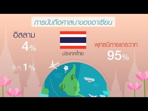 InfoGraphic ASEAN : เพื่อการเรียนรู้ประเทศในกลุ่มอาเซียน