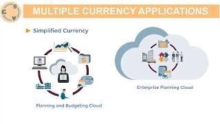 Setting Up Multiple Currencies in Oracle Enterprise Planning Cloud video thumbnail