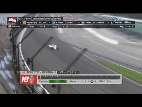 Indycar 2017 big crash bourdais