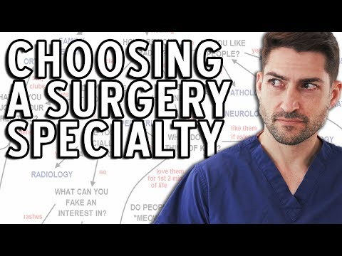 Choosing A Surgery Specialty Based On Your Personality