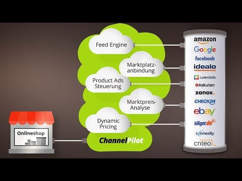 Was ist ChannelPilot?
