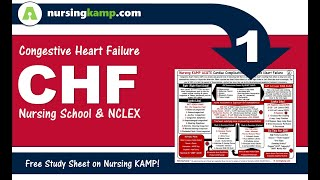 2020 CHF Congestive Heart Failue Starting Nursing KAMP