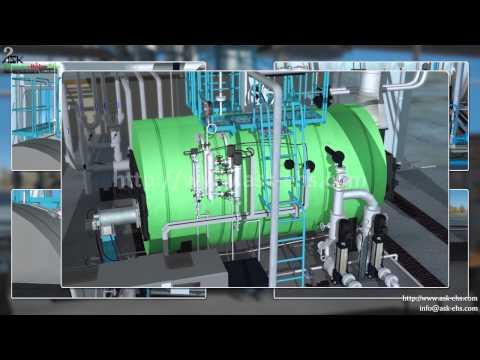 Types of Boiler - Safety Operating Procedures