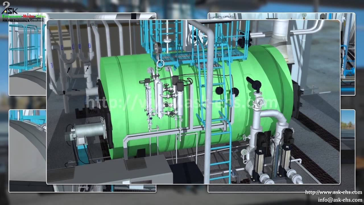 Types of Boiler - Safety Operating Procedures - YouTube
