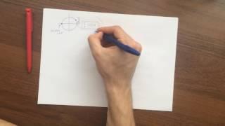 Тригонометрия. Часть 2. Числовая окружность, координаты.