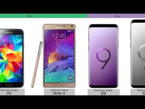 Samsung FlagShips 2018