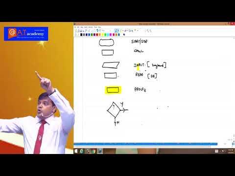 Inter EIS (IT) Flowchart - Part 1