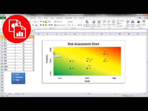 Create a Risk Assessment Chart