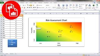 Erstellen Sie ein Risiko-Assessment-Diagramm