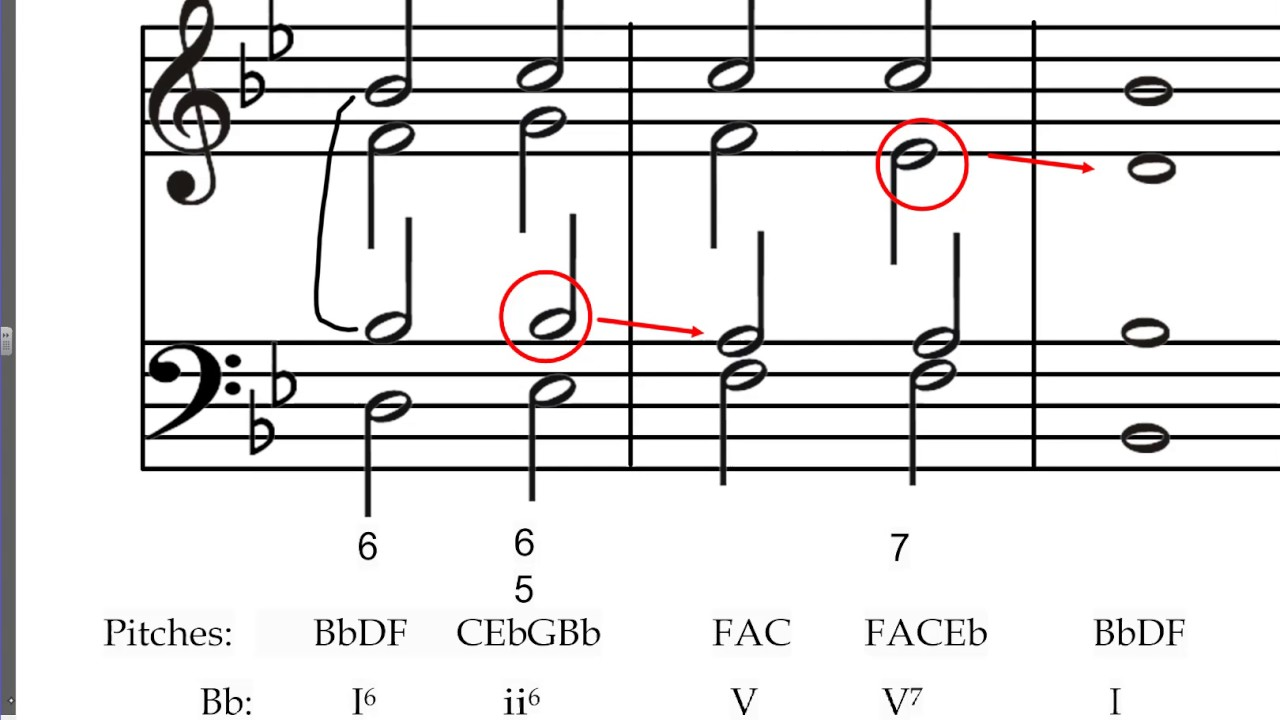 Voice leading with other types of 7th chords and review of voice leading with other types of 7th chords and review of diatonic 7ths hexwebz Image collections