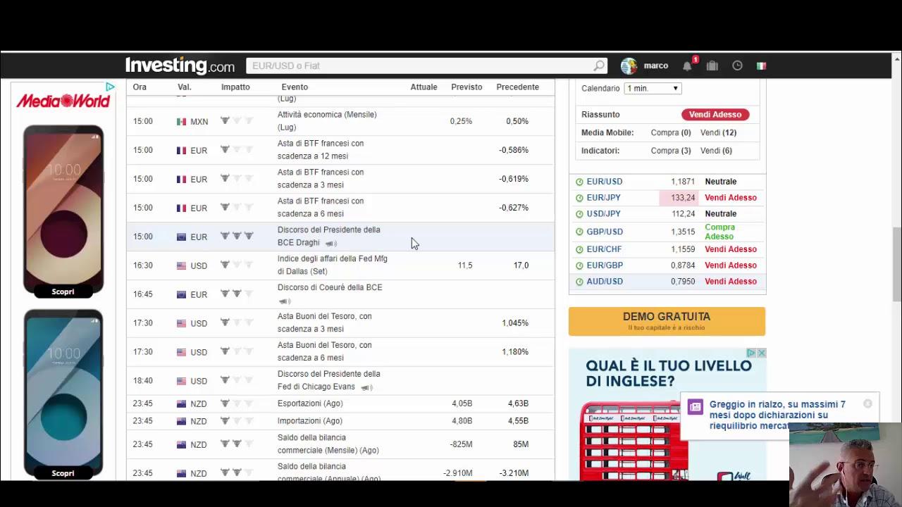 Investingcom Calendario Economico.Vandone Marco Come Comprendere Il Calendario Economico 25 Settembre 2017
