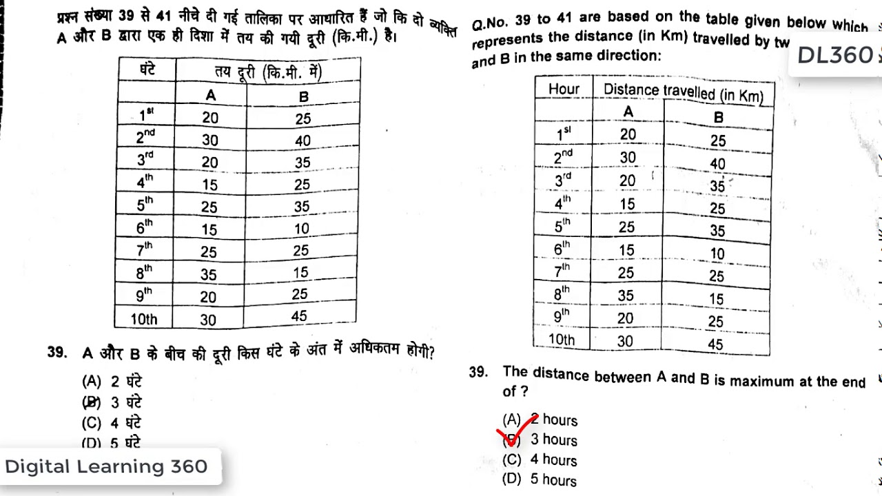 Rajasthan Postman MTS exam question paper with answer keys