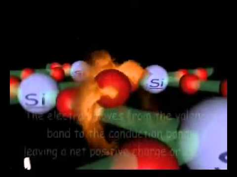 Semiconductors  3D Animation